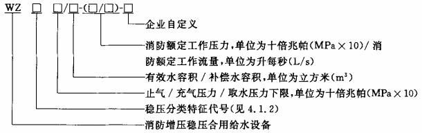 方法编制型号表3