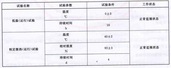 表3 气候环境条件