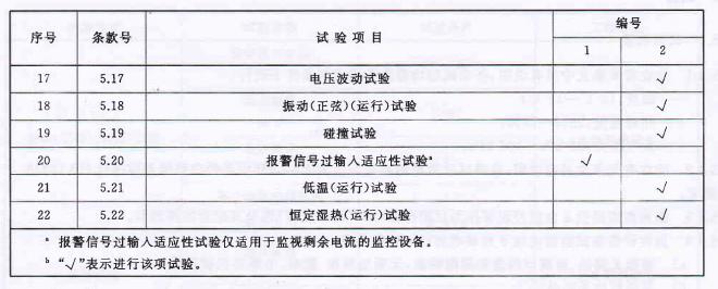 表4(续)