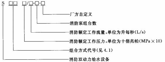 型号编制表5