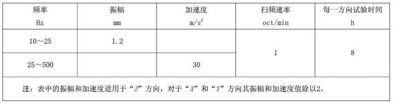 表4 振动试验参数