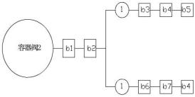 图B.1容器阀试验程序图