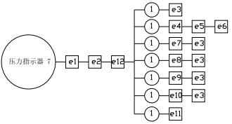 图E.1 压力指示器试验程序图