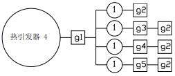 图G.1 压力指示器试验程序图