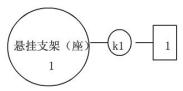图K.1 悬挂支架(座)试验程序图