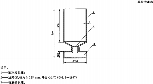 图6 析液测定器1示意图