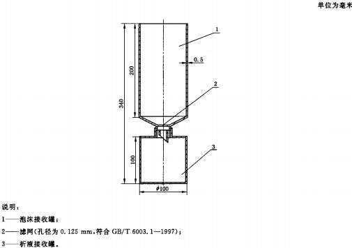 图7 析液测定器2示意图