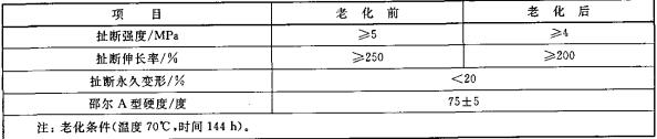 表2 斧柄套橡胶材料物理机械性能要求