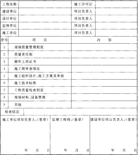 表A.0.1 施工现场质量管理检查记录