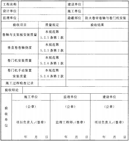表C.0.1-3 防火卷帘、防火门、防火窗隐蔽工程质量验收记录