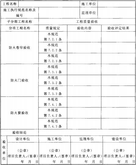 表D.0.1-2 防火卷帘、防火门、防火窗工程质量验收记录