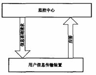 图4 查询命令流程示意图