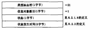 图26 上传用户信息传输装置运行状态的数据格式