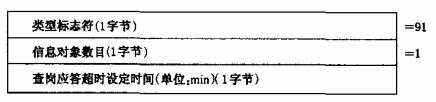 图46 查岗命令的数据格式