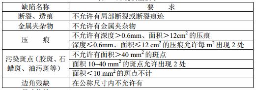 表1 外观质量要求