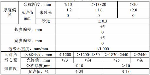 表2 尺寸偏差允许值