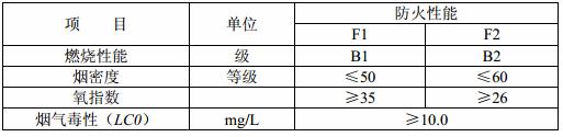 表4 防火性能指标
