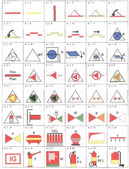 表1 布置图中用到的图形符号简表