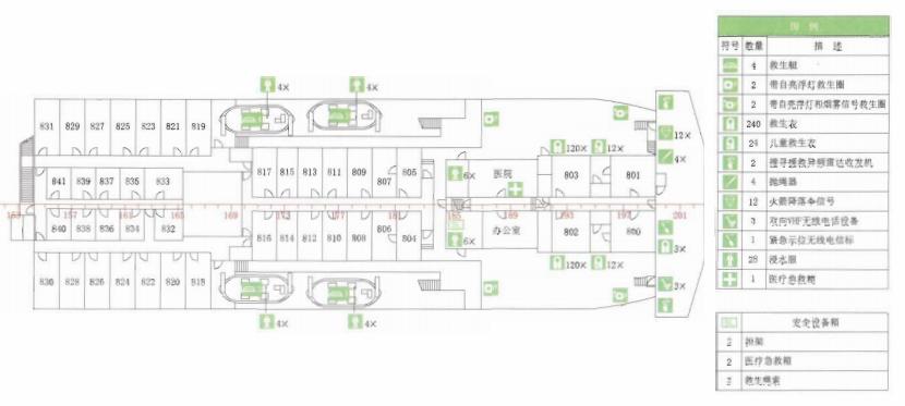 图B.4 救生设备安全布置图举例