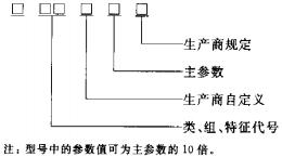 4.2 型号编制