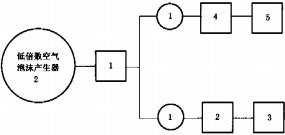 图F.1 低倍数空气泡沫产生器试验程序