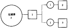 图R.1 过滤器试验程序图