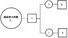图W.1 泡沫消火栓箱试验程序图