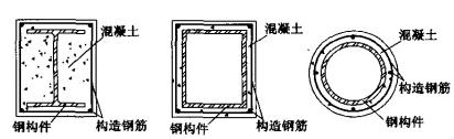 采用外包混凝土的防火保护构造