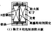 钢柱采用防火板的防火保护构造
