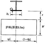 图A.1 事故坑与验算钢柱相对位置