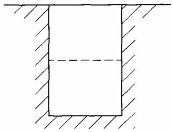 图4.1.6 基地周长1/6沿城市道路
