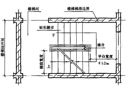 图6.7.3 楼梯梯段、平台、梯井