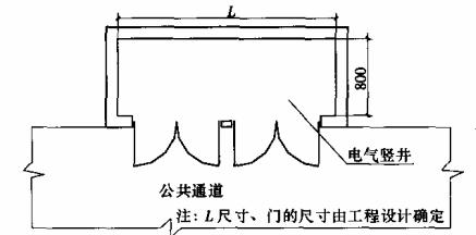 图8.3.5-1 高层建筑电气竖井最小尺寸