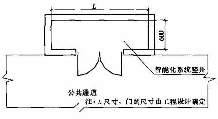 图8.3.5-2 高层建筑智能化竖井最小尺寸