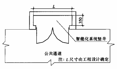 图8.3.5-3 多层建筑智能化竖井最小尺寸