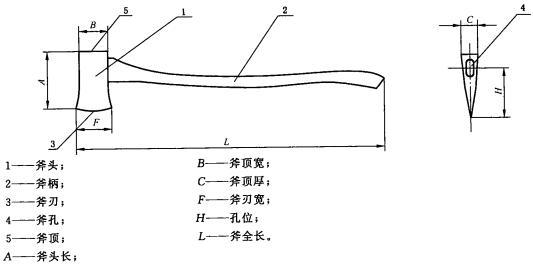 图1 消防平斧外形示意图