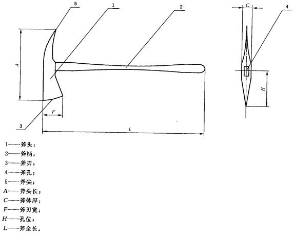 图2 消防尖斧外形示意图