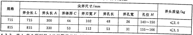 表2 消防尖斧尺寸和斧头质量
