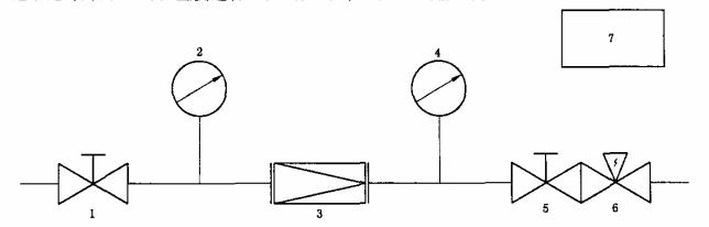 图1 减压阀综合试验示意图