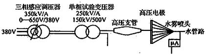 图1 电绝缘性能试验布置图