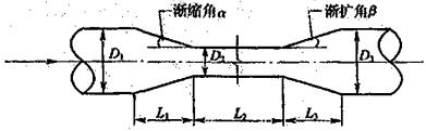 图4 节流管示意图