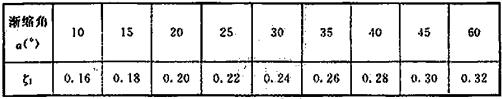 表16 渐缩管局部阻力系数表
