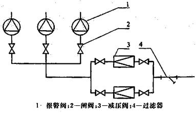 图5 减压阀安装示意图