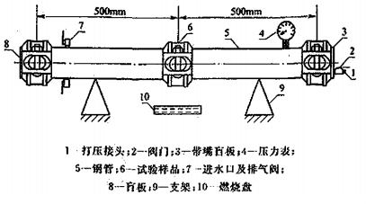 图A.0.1 试验装置