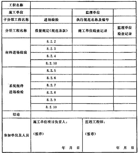 表D.0.1 系统施工过程进场检验记录