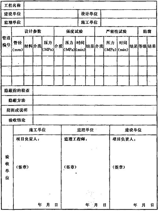 表D.0.7 系统施工过程中的隐蔽工程验收记录