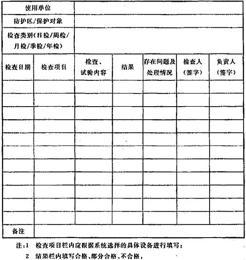表G.0.2 系统维护管理记录