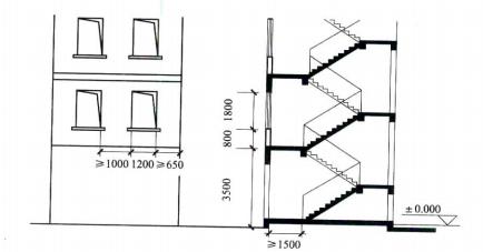 图5.1.10-1 窗口及平台示意图(单位:mm)