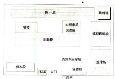 图 1 某消防站总平面布局图示例