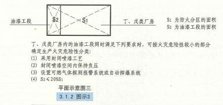 3. 1. 2  圖示3